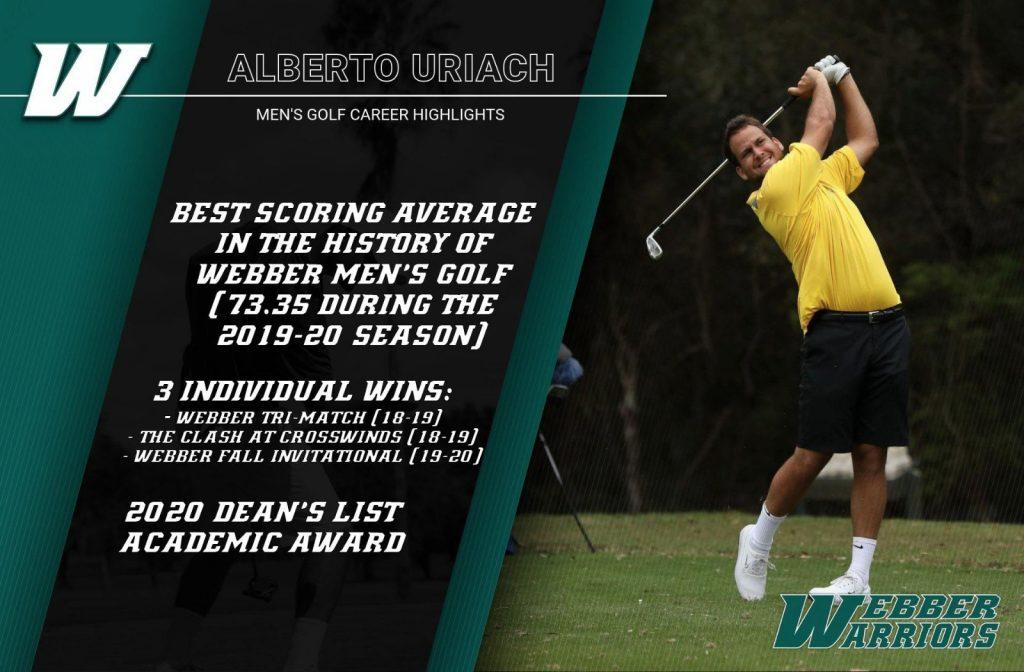 Estadísticas de Alberto durante su carrera en Webber